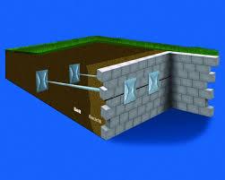 basement repair foundation repair rochester buffalo