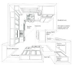 kitchen design plans ideas kitchen design plans with island island kitchen designs layouts