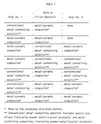 patent ep0238758a2 welding using metal ceramic composites