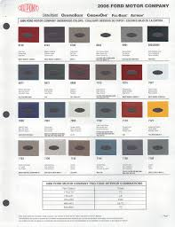 paint chips 2006 ford focus