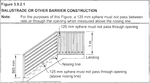 Banister Height The Ultimate Guide To Stairs Stairs Regulations Part 2 Of 3