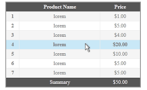design a html table multiple approah to zebra table alternate row backgrould color