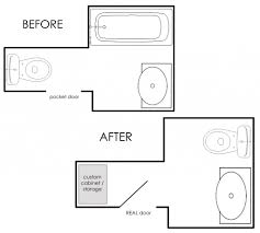 emily mancave invaded here is a layout of the bathroom before after before after layout