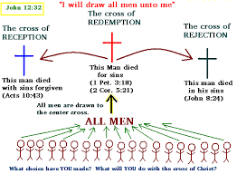 what does the cross to an unsaved person