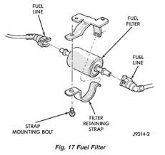 99 jeep grand fuel solved fuel filter location for 4 litre motor fixya