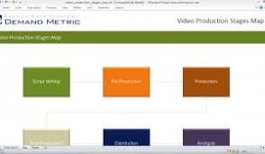 video script template demand metric