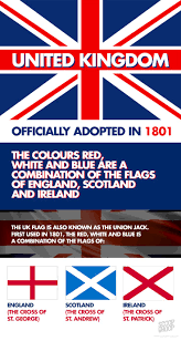 14 best interesting facts about national flags images on pinterest