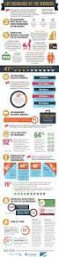 best 25 national life insurance ideas on pinterest amazing
