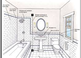 decor small bathroom layout winsome small bathroom remodel plans