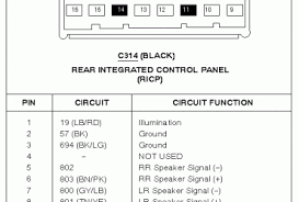 1998 ford expedition wiring diagram 28 images 98 expedition