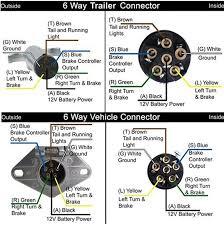 7 pin trailer plug wiring diagram australia wiring diagrams