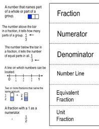 171 best fourth grade math images on pinterest teaching math