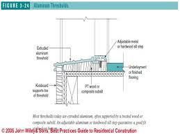 Wooden Exterior Door Threshold Unprecedented Exterior Door Threshold Types Reliable Sources To