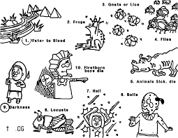 10 plagues coloring pages coloring pages for october sheets moses