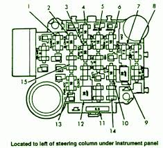 1990 jeep cherokee xj fuse box diagram u2013 circuit wiring diagrams
