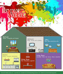 the best color for each room in your house u2013 homestead building