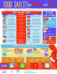 Usda Home Search Food Safety Wicworks Resource System