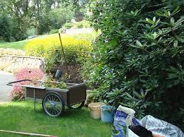Backyard Soil Garden Soil Rules For Preparing Your Soil Garden Design