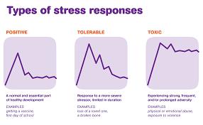 toxic stress and caring adults kaboom