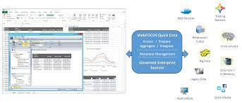 Applications Of Spreadsheets Webfocus Quick Data For Microsoft Excel And Office