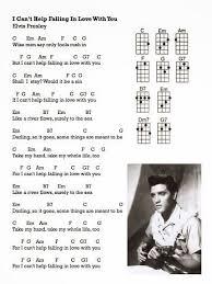ukulele chords community google ukulele pinterest