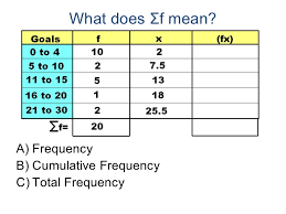 what is a frequency table qwizdom year 9 maths grouped frequency tables
