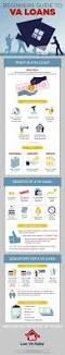 best 25 army benefits ideas on pinterest young living oils
