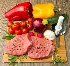 paleolithic diet or paleo diet food list