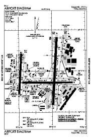 tulsa airport map file tul faa diagram png