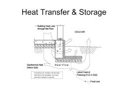 Slab Foundation Floor Plans by Slabs For Colder Climates Part 2 Installing Frost Protected