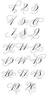 beautiful number font numero uno pinterest number fonts