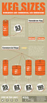 Chicago Brewery Map by 14 Best Images About Info Graphics On Pinterest Craft Beer Ipa