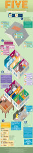 How To Increase The Value Of Your Home by 40 Best Real Estate Infographics Images On Pinterest Real Estate
