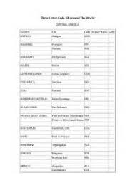 letter codes cv layout headings