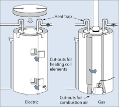 water heater tank insulation