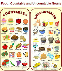 countable and uncountable nouns illustrated teaching and