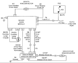 wiring diagram for 1999 jeep grand cherokee u2013 readingrat net