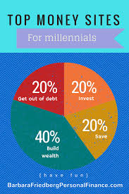 top money sites for millennials to get you out of mom u0027s basement