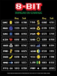 all du bureau it8bit 8 bit bureau du change when your 8 bit heroes