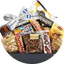 High End Gift Baskets Case Studies Brandalliance