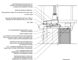 Window Sill Detail Cad Example Sill Detail Of