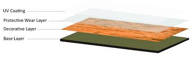 Laminate Flooring Glue Down Lvt Flooring System Clarification Free Lay Click Glue Down