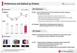 best buy quarterly sales lg u0027s mobile unit loses 117 million in q2 2017 blames it on poor