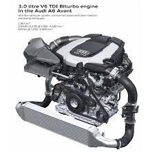 audi a6 3 0 tdi engine 2012 audi a6 avant 3 0 bitdi quattro price 45 650