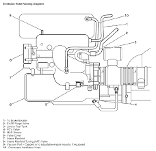 gmc engine diagram gmc engine diagram gmc wiring diagrams online