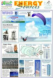 energy sources fossil fuels natural resources pinterest