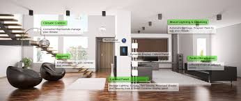 smart home tech hometech what is it smarthome ideas for better living