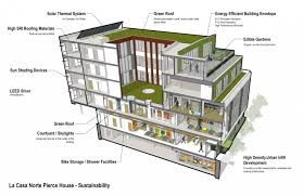 Energy Efficient Homes Floor Plans Supportive Housing Development For Young Adults Families Heads To