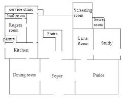 Clue Movie House Floor Plan Agatha Christie And Then There Were None Walkthrough