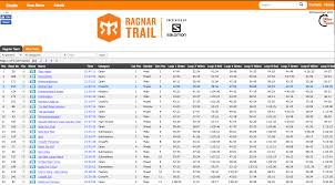 leblanc caroline crossfit games stars race ragnar trail articles crossfit games